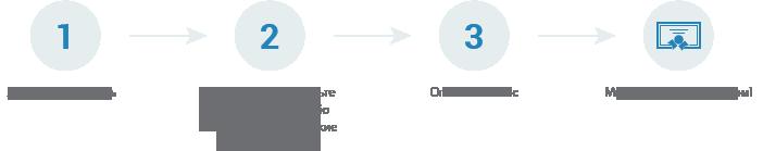 Купить диплом с занесением в реестр хабаровск  купить диплом с занесением в реестр хабаровск 18 700 рублей Педагогическое образование Педагог библиотекарь 3 месяца 340 ак ч 4 месяца 640 ак